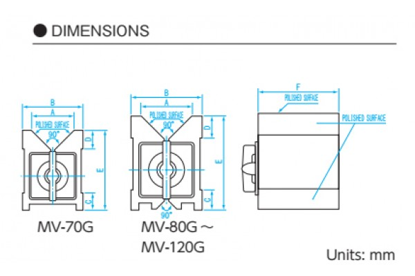 Khối V từ tính dài 120mm NiigataSeiki, MV-120G